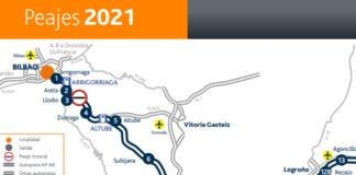 El peaje de la autopista entre Vitoria y Bilbao en 2021
